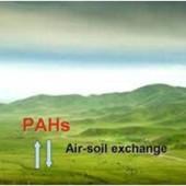 هیدروکربن های پلی سیکلیک آروماتیک ازآلاینده های غیر بیولوژیک